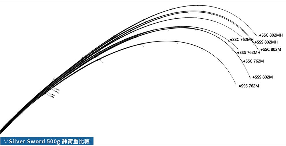 HR SILVER SWORD 銀劍 1000×510